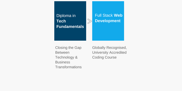 Code Training Diploma's.png